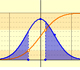 Calculating probabilities in Normal distributions | matematicasVisuales