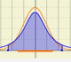 Calculating probabilities in t Student distributions (Spanish) | matematicasVisuales