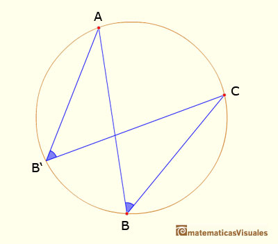 Matematicas Visuales Central And Inscribed Angles In A Circle