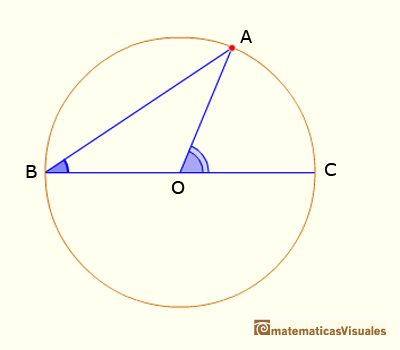 Central Angle Theorem Case II | matematicasvisuales