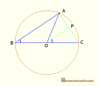Central Angle Theorem Case II Step 1 | matematicasvisuales