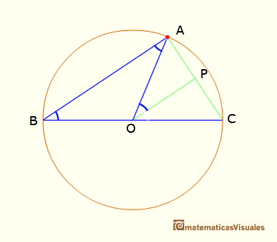 Central Angle Theorem Case II Step 2 | matematicasvisuales