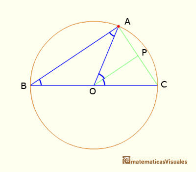 Central Angle Theorem Case II Step 3 | matematicasvisuales