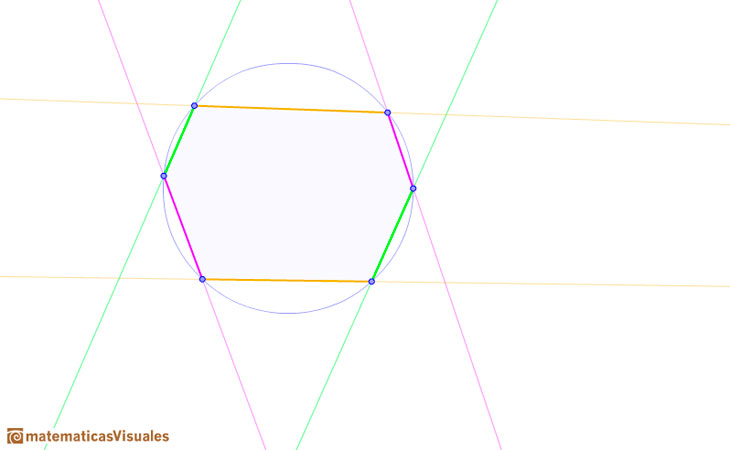 Teorema de Pascal : two pairs of opposite sides are parallel | matematicasVisuales