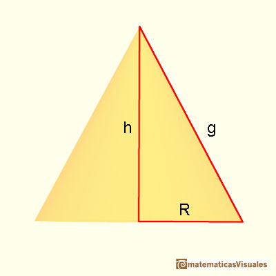 Cones and Conical frustums:base radius, height and slant height of a cone and the Pythagorean theorem | matematicasVisuales