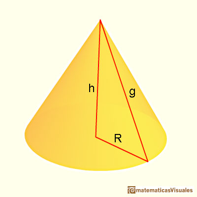 Cones and Conical frustums: base radius, height and slant height of a cone | matematicasVisuales