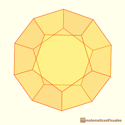 Dodecahedron plane net: Playing with projections as Durer did | matematicasVisuales