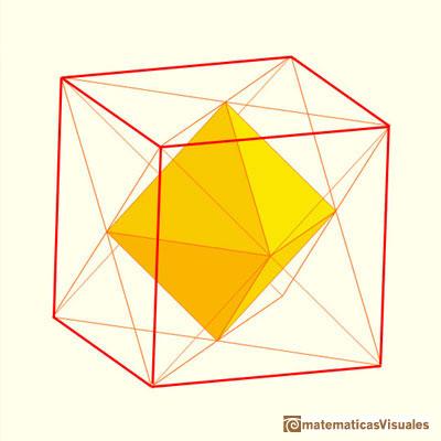 Octahedron plane net: octahedron and cube are dual polyhedra | matematicasVisuales