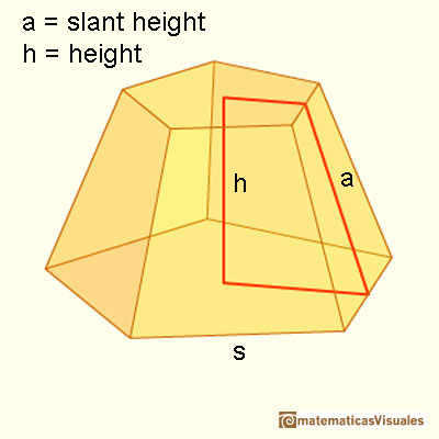 Pyramid and Pyramidal frustum: slant height of a frustum| matematicasVisuales