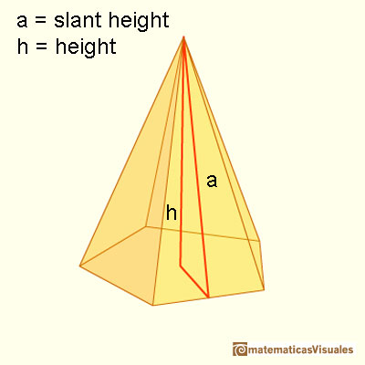 Pyramid and Pyramidal frustum: slant height and height of a pyramid | matematicasVisuales