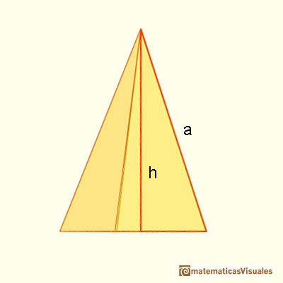 Pyramid and Pyramidal frustum: slant height and height of a pyramid. Pythagorean theorem | matematicasVisuales