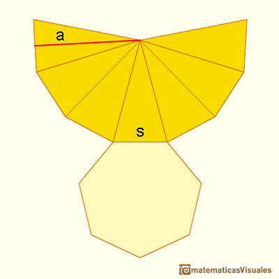 Pyramid and Pyramidal frustum: lateral surface of a pyramid | matematicasVisuales