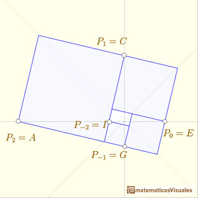 Golden Rectangle: a sequence of points | matematicasVisuales