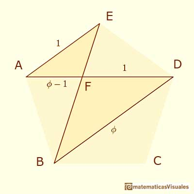 Matematicas Visuales | The Diagonal of a Regular Pentagon and the ...