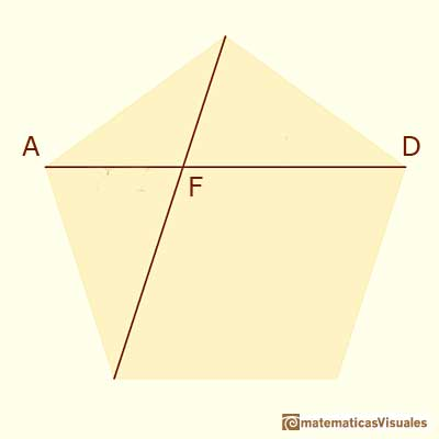 The side and the diagonal of a regular pentagon: the point of intersection of two diagonals cut both in the golden ratio | matematicasVisuales