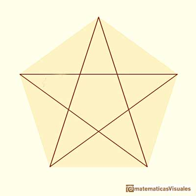 The side and the diagonal of a regular pentagon: Pythagoras, pentagon and the pentagram | matematicasVisuales