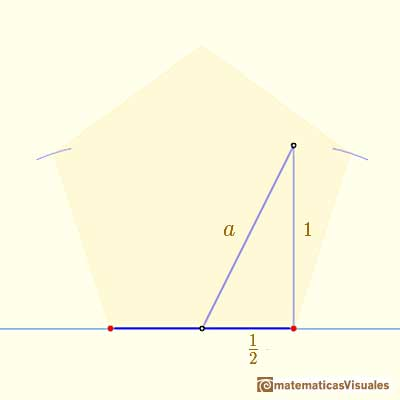 Drawing a regular pentagon with ruler and compass: firsts steps | matematicasVisuales