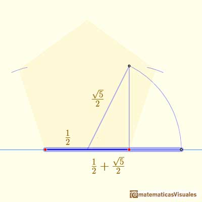 Drawing a regular pentagon with ruler and compass: the diagonal and the golden ratio | matematicasVisuales