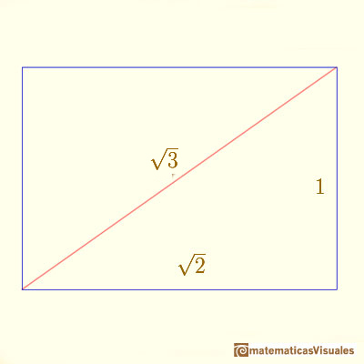 Chamfered cube: DinA rectangle | matematicasVisuales