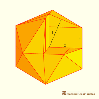 icosahedron: calculating its volume; the distance between de center and one face | matematicasVisuales