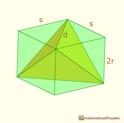 Howard Eves: Surprising Cavalieri congruence between a tetrahedron and a sphere: formula | matematicasvisuales
