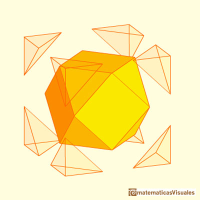 Truncated cube and octahedron: cuboctahedron, cube truncation | matematicasvisuales