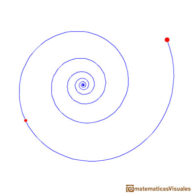 Equiangular Spiral through two points: clockwise | matematicasVisuales
