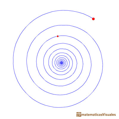 Equiangular Spiral through two points: anticlockwise, round several times| matematicasVisuales