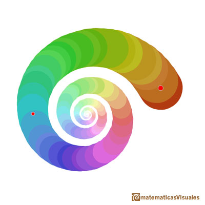 Equiangular Spiral through two points: colorful spiral | matematicasVisuales