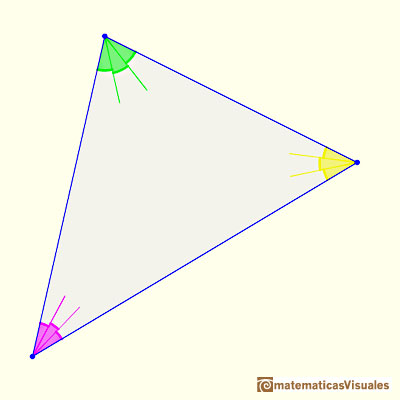 Morley Theorem: We start with any triangle and trisect its angles | matematicasVisuales
