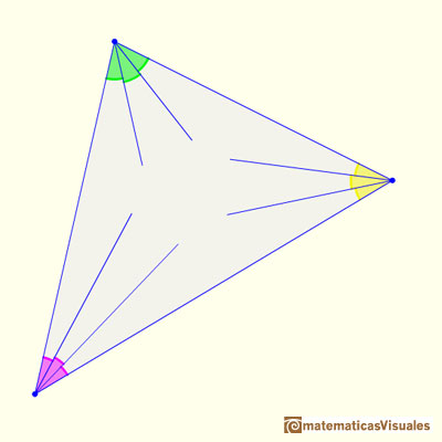 Morley Theorem: extending the trisectors | matematicasVisuales