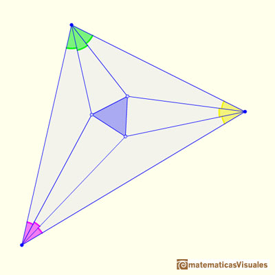 Morley Theorem: And we always get an equilateral triangle | matematicasVisuales