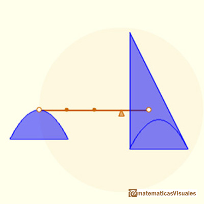 Archimedes, area of a parabolic segment | The parabolic segment and a triangle are in equilibrium | matematicasVisuales