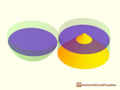 Cavalieri's Principle, volume of a sphere: for each section the area of the disc is equal to the area of the annulus | matematicasVisuales