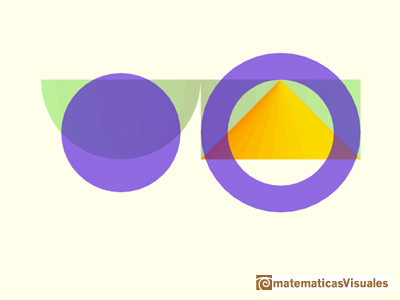 Cavalieri's Principle, volume of a sphere: area of the disc and area of the annulus | matematicasVisuales