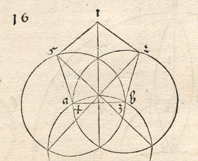 Durer drawing of a non-regular pentagon, a trigonometry exercise:  Durer's construction of a non regular pentagon in his book Underweysung derMessung | matematicasVisuales