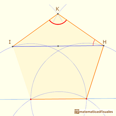 Durer drawing of a non-regular pentagon, a trigonometry exercise: angle HKI, This angle is bigger than 108º | matematicasVisuales