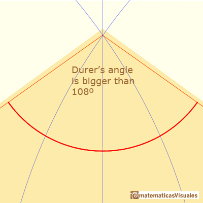 Durer drawing of a non-regular pentagon, a trigonometry exercise: the angle at the top is smaller than 108º | matematicasVisuales