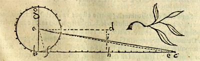 Kepler's Nova stereometria doliorum vinariorum (1615), p. 11, Posner Memorial Collection,Carnegie Mellon University Libraries, Pittsburgh PA